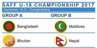 SAFF U-18 Championship